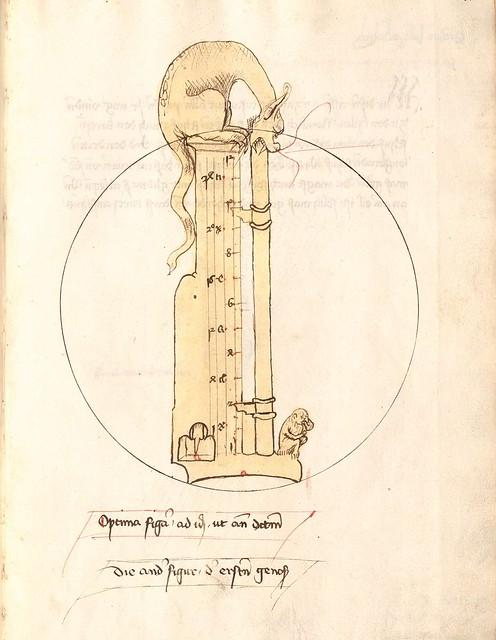 Feuerwerksbuch - Martin Merz 1450+ o