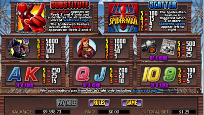 free Spiderman slot payout