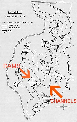 yobarnie showing dams and water flow channels