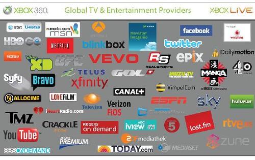 Xbox 360 Entertainment partners