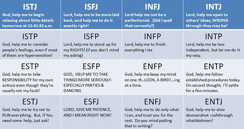 Myers-Briggs, Explained by JoeInSouthernCA, on Flickr