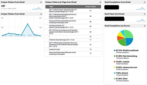 Google Analytics-14