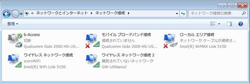 GW-USNano2