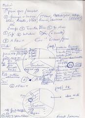 La diététique : il n'y a qu'à suivre les instructions (somebaudy) Tags: instructions diet handwritten écriture diététique régimes bestof2011
