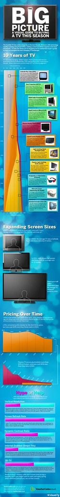 As mudanças da TV em 10 anos