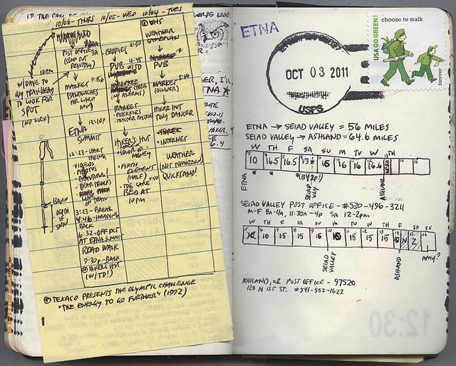 Etna Notes