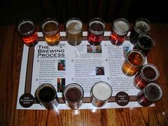 USA - Colorado - Denver - Wynkoop Brewing Company (Jim Strachan) Tags: denver wynkoopbrewingcompany