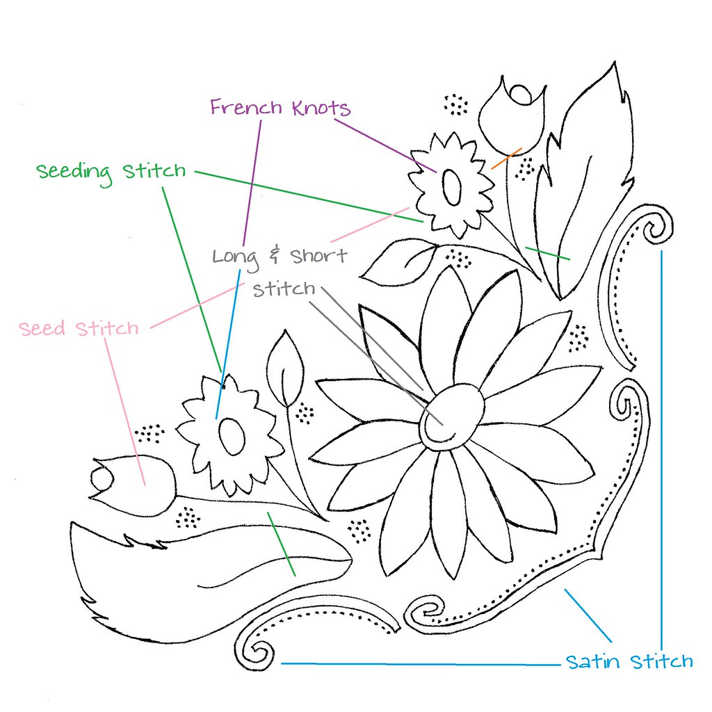 stitchdiagram2