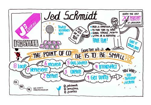 Jed Schmidt - 140byt.es
