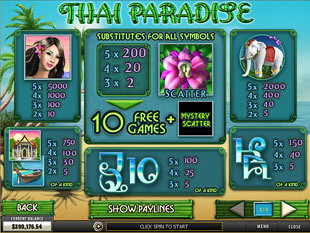 Thai Paradise Slots Payout