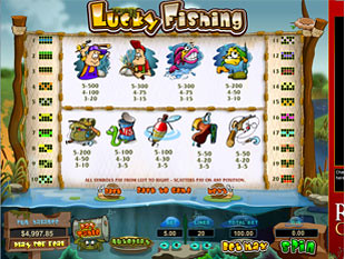 free Lucky Fishing slot game paytable