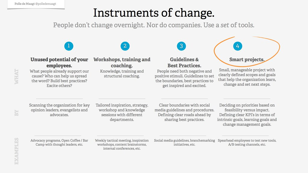 how to change an instrument in sibelius 7