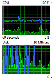 Why I need an SSD