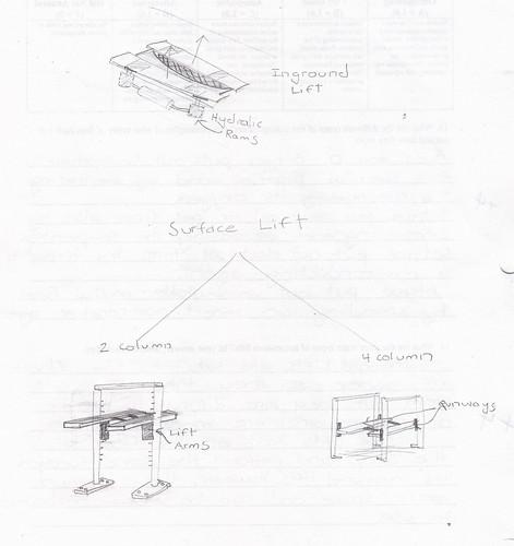 Auto shop sketches