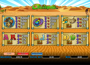 free Crocodopolis Slots slot payout