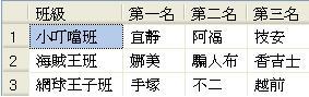 [SQL] 字串欄位轉置 - 3
