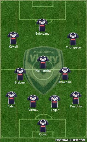 MVFC Formation