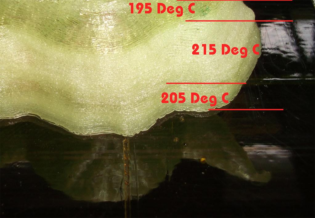 Temperature change PLA