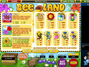 free Bee Land slot game paytable