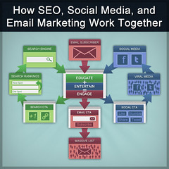 email mlm marketing