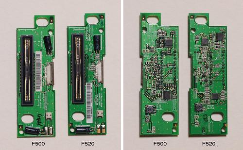 Comparison of a CCD board