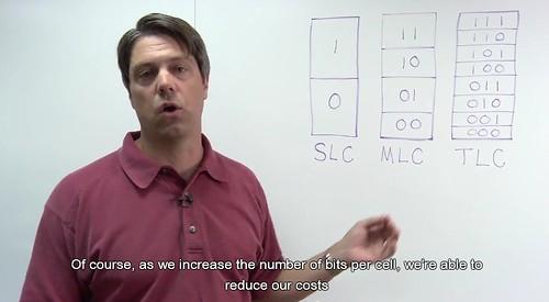 Pigūs 25nm TLC SSD kaupikliai jau 2012 metais