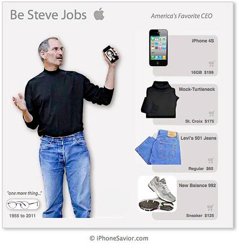 Steve_Jobs_Costume