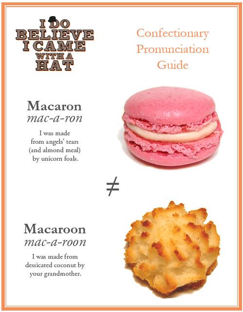macarons vs macaroons