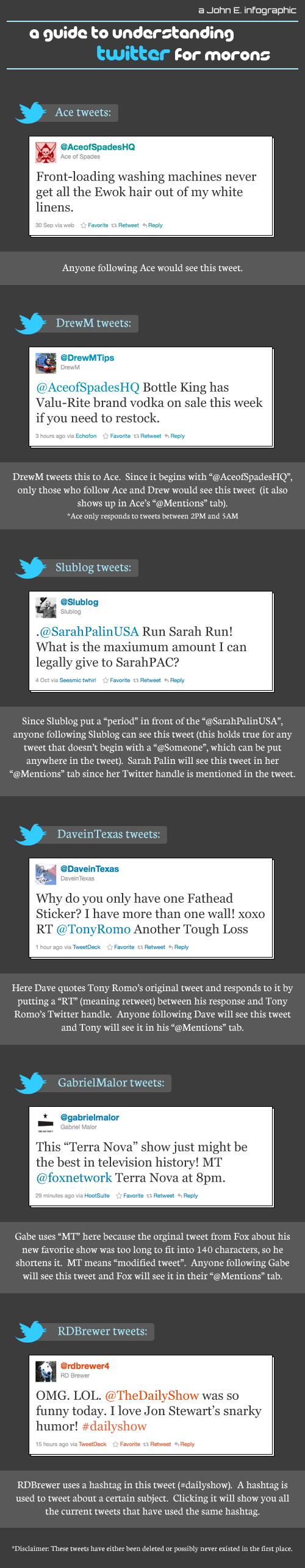 Understanding Twitter for Morons