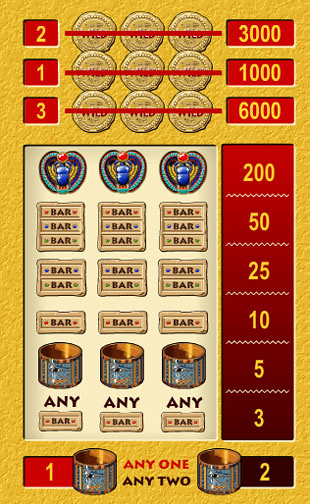 free Treasure of Pharaohs 3 Lines slot game paytable