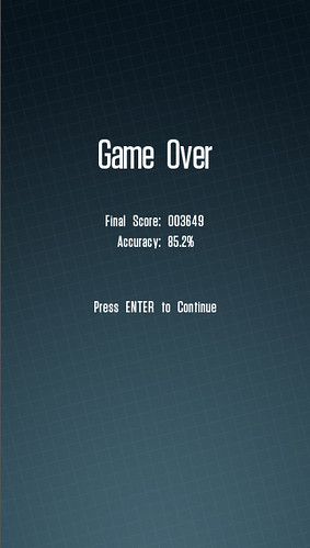 My Score on Z-Type