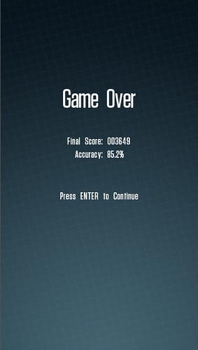 My Score on Z-Type