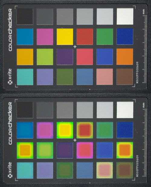 Colorchecker with blurred hue channel