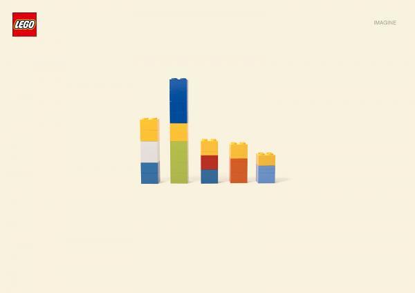 LEGO廣告猜猜猜!