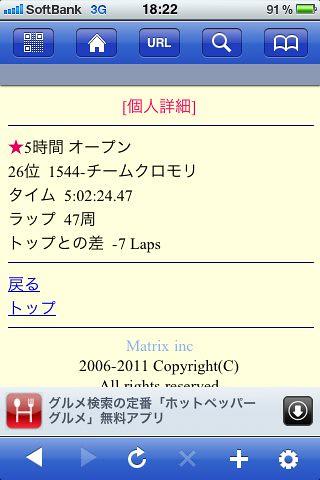 天満屋ハピータウンカップ2011 第20回サイクル耐久レース #3