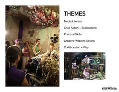 Elsewhere Education Slideshow 20113
