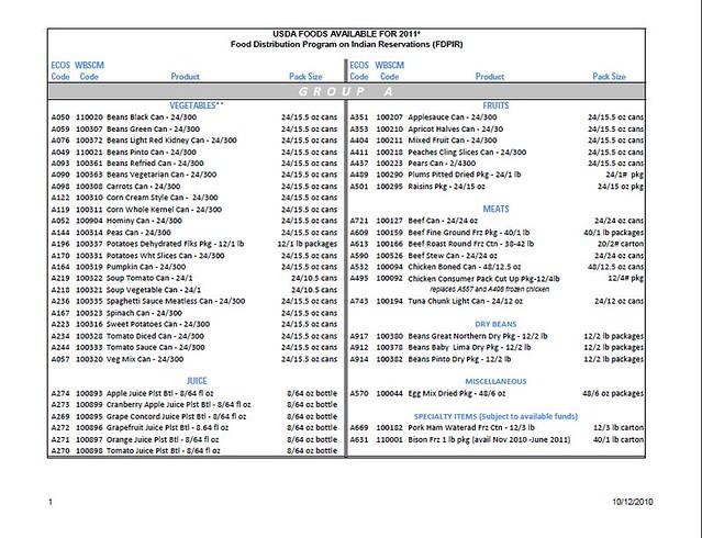 FDPIR 2011 Page 1