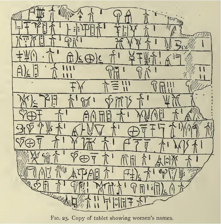 KN Ap 639 Facsimile from Script Minoa II