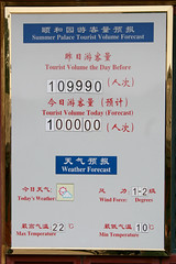 Demand Forecasting in China... (roomman) Tags: china city summer weather town day wind board capital beijing plan plate before palace tourist number numbers planning metropolis dashboard sight summerpalace temperature today index forecast peking scorecard attraction demand volume 2011 estimate demandplanning