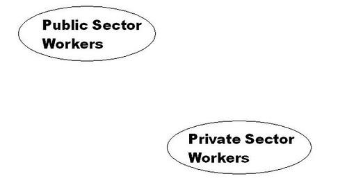 venn diagram public private