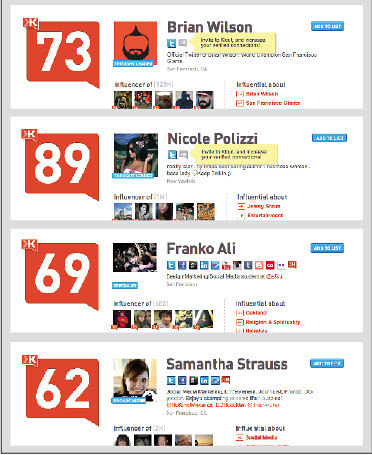 What's your Klout?