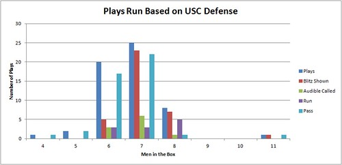usc_defense