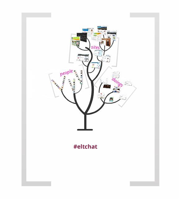 #eltchat