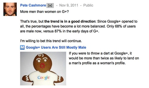 More men than women on G+?  That's true, but the trend is in a good direction.