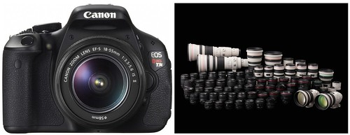 Canon T3i / 600D -- Recommended Lenses