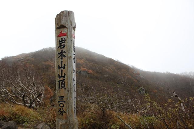 岩木山コースタイム