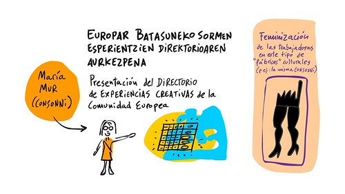 Presentación directorio experiencias creativas Europa