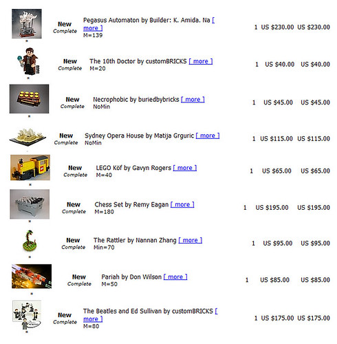 Creations sold as of 10/26/11