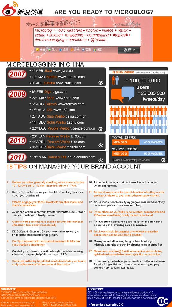 weibo-watch-weibo-infographics_en