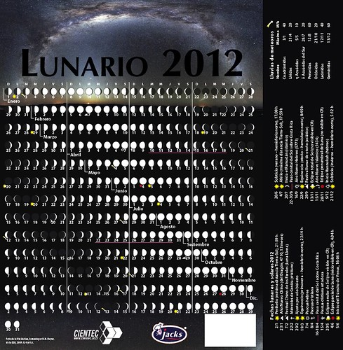 Lunario 2012